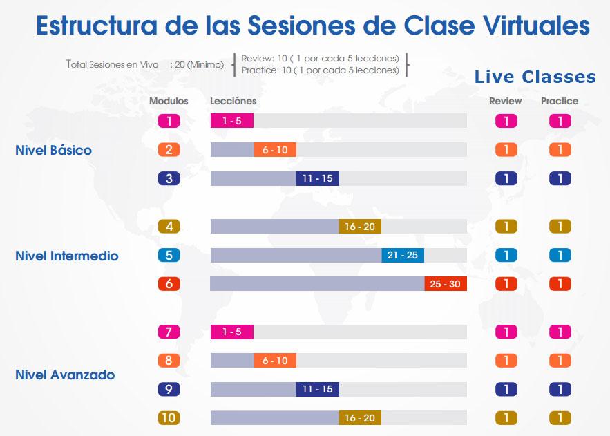 Img Sesiones de Clase - Premium